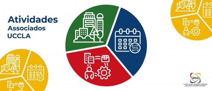 Divulgação das iniciativas e projetos das cidades e empresas associadas da UCCLA